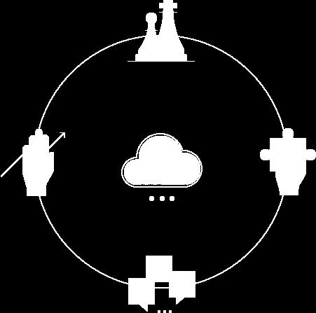 IT Strategie und Architektur